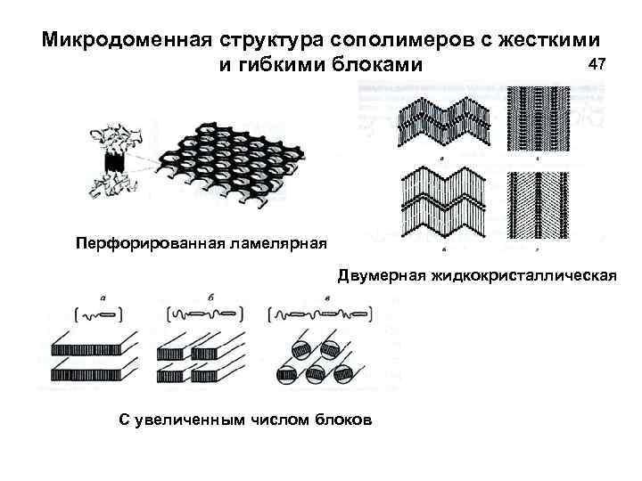 Микродоменная структура сополимеров с жесткими 47 и гибкими блоками Перфорированная ламелярная Двумерная жидкокристаллическая С