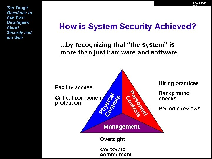 "How is System Security Achieved? . . . by recognizing that ""the system"" is"