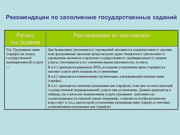 Рекомендации по заполнению государственных заданий Раздел гос. задания П. 6. Предельные цены (тарифы) на