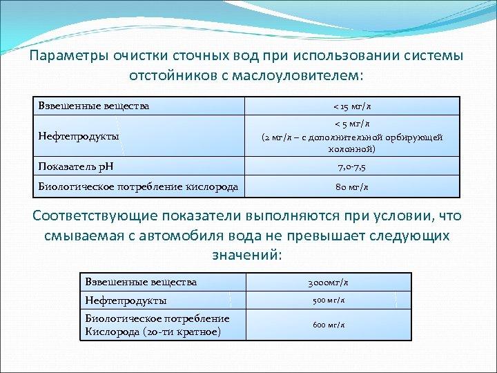 Параметры очистки сточных вод при использовании системы отстойников с маслоуловителем: Взвешенные вещества < 15