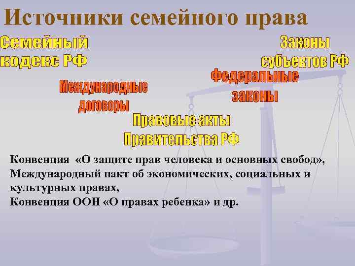 Источники семейного права Конвенция «О защите прав человека и основных свобод» , Международный пакт