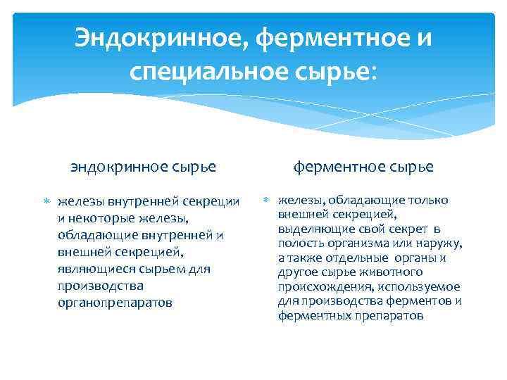 Эндокринное, ферментное и специальное сырье: эндокринное сырье ферментное сырье железы внутренней секреции и некоторые