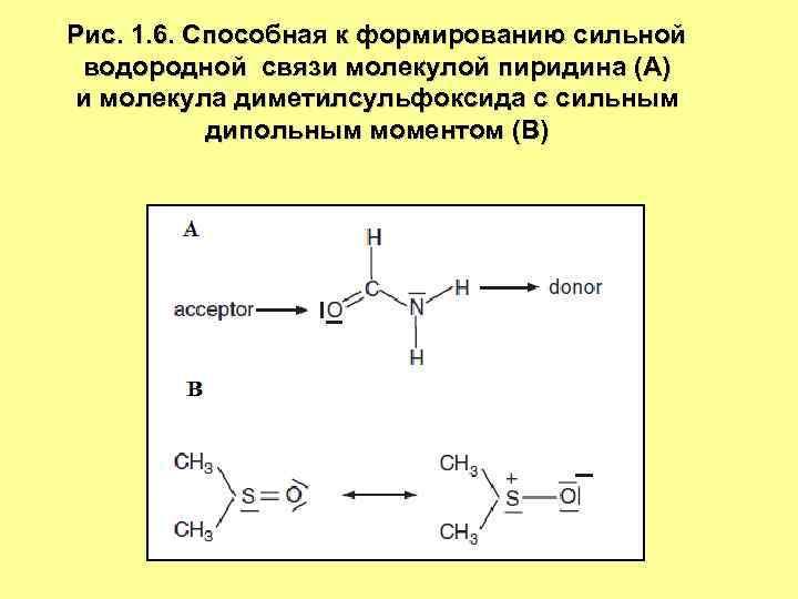 Рис. 1. 6. Способная к формированию сильной водородной связи молекулой пиридина (А) и молекула