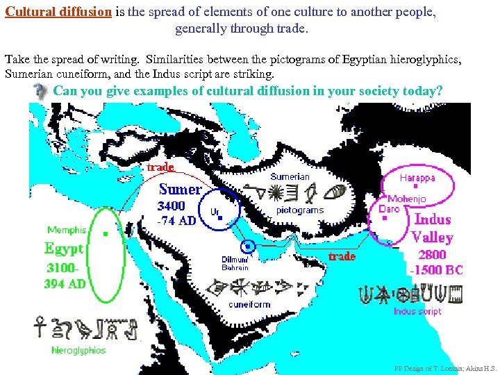 Cultural diffusion is the spread of elements of one culture to another people, generally