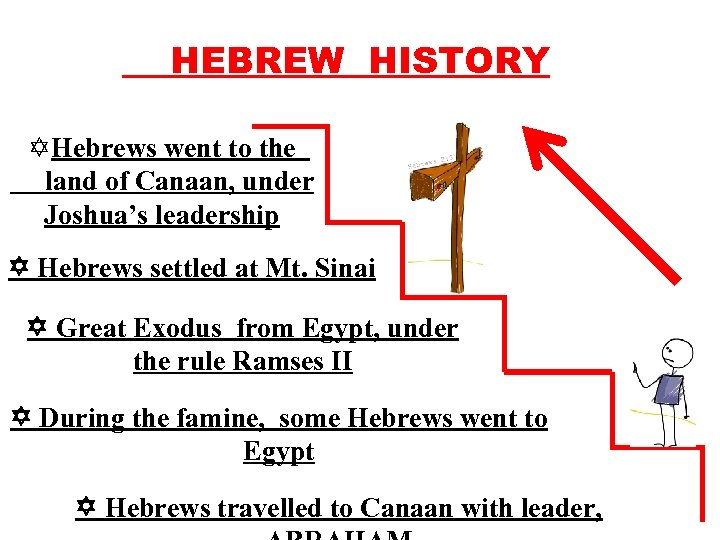 HEBREW HISTORY YHebrews went to the land of Canaan, under Joshua's leadership Hebrews settled