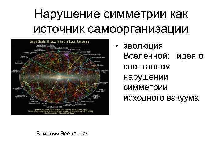 Нарушение симметрии как источник самоорганизации • эволюция Вселенной: идея о спонтанном нарушении симметрии исходного