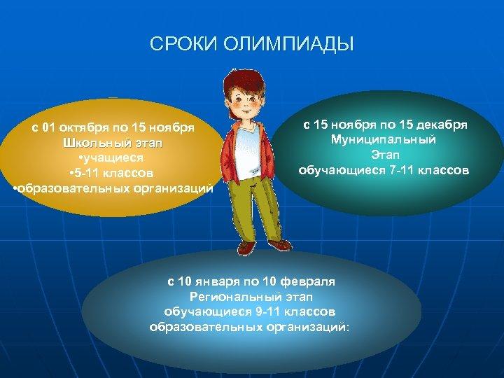 СРОКИ ОЛИМПИАДЫ с 01 октября по 15 ноября Школьный этап • учащиеся • 5