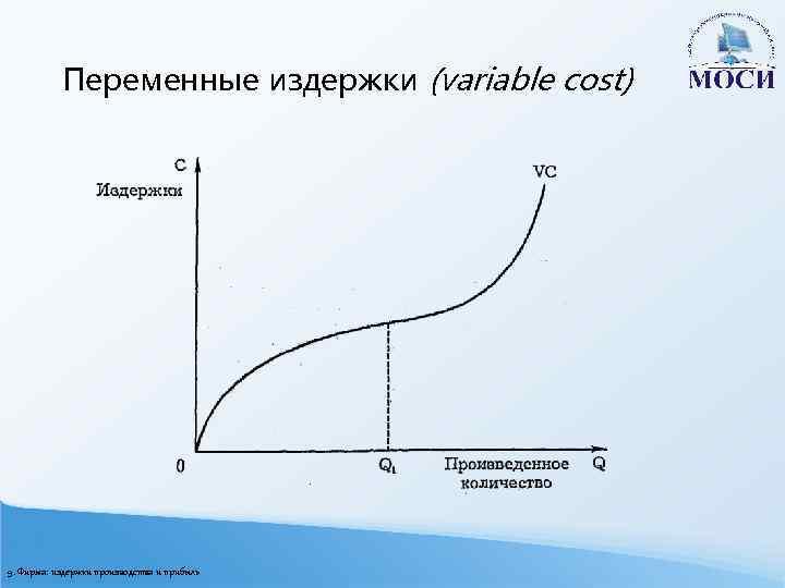 Переменные издержки (variable cost) 9. Фирма: издержки производства и прибыль