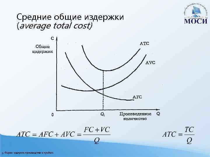 Средние общие издержки (average total cost) 9. Фирма: издержки производства и прибыль