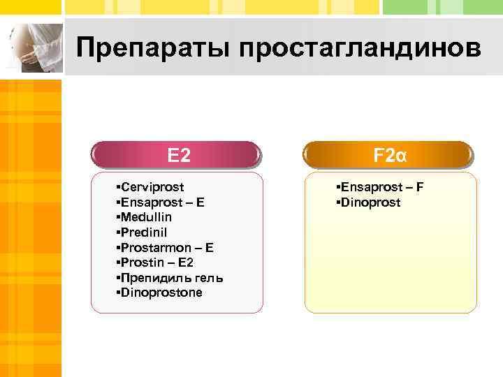 Препараты простагландинов Е 2 §Cerviprost §Ensaprost – E §Medullin §Predinil §Prostarmon – E §Prostin
