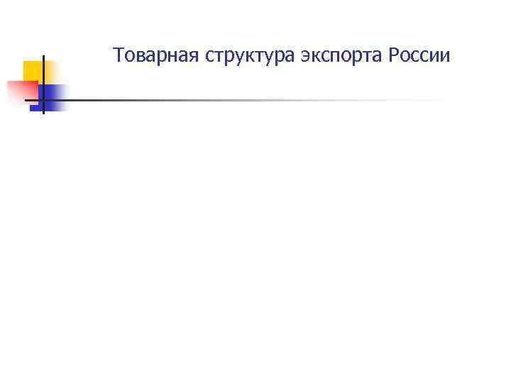 Товарная структура экспорта России