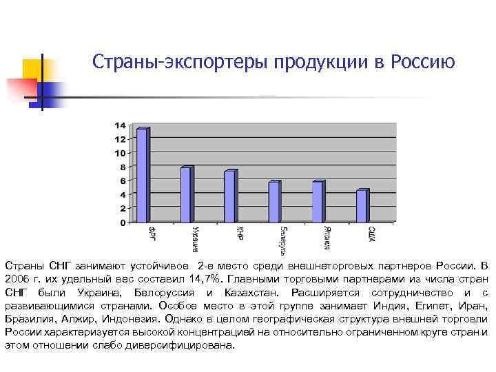 Страны-экспортеры продукции в Россию Страны СНГ занимают устойчивое 2 -е место среди внешнеторговых партнеров