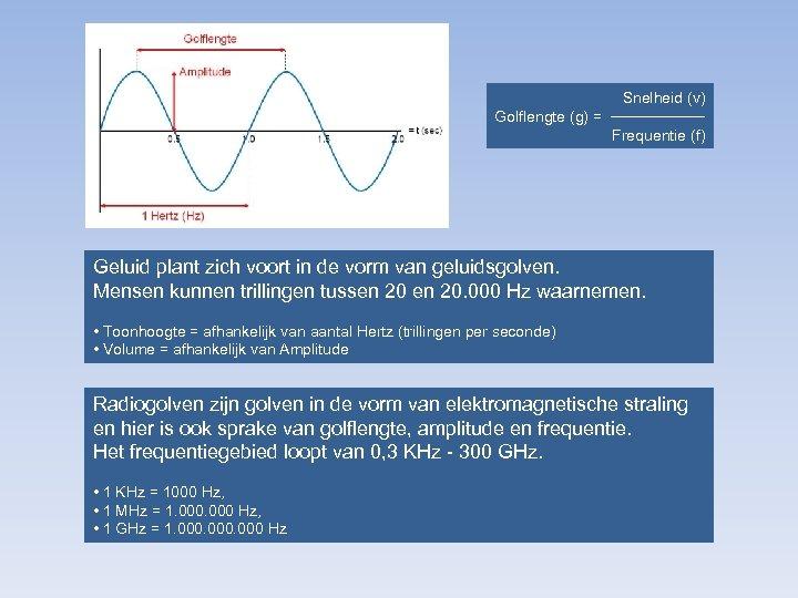 Snelheid (v) Golflengte (g) = Frequentie (f) Geluid plant zich voort in de vorm