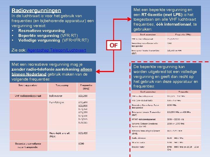 Met een beperkte vergunning en een RT-licentie (met LPE) is het toegestaan om alle