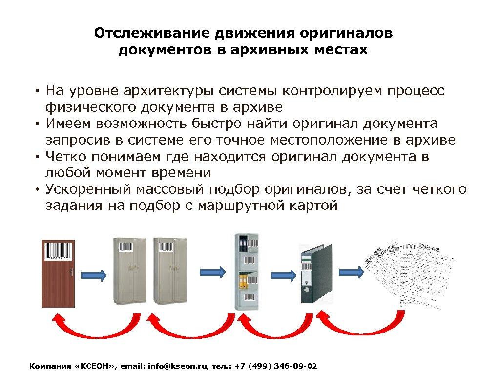 Отслеживание движения оригиналов документов в архивных местах • На уровне архитектуры системы контролируем процесс