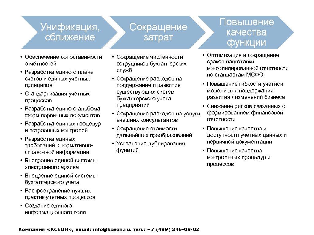 • Обеспечение сопоставимости отчётностей • Разработка единого плана счетов и единых учетных принципов