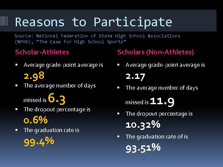 """Reasons to Participate Source: National Federation of State High School Associations (NFHS), """"The Case"""