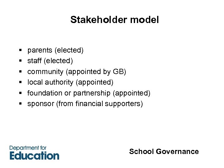 Stakeholder model § § § parents (elected) staff (elected) community (appointed by GB) local