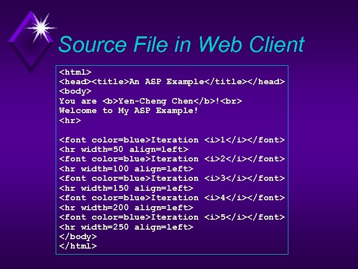Source File in Web Client <html> <head><title>An ASP Example</title></head> <body> You are <b>Yen-Cheng Chen</b>!