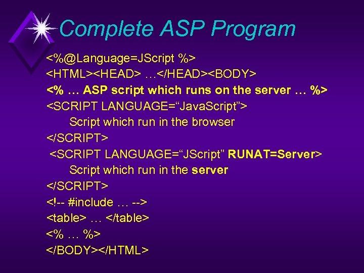 Complete ASP Program <%@Language=JScript %> <HTML><HEAD> …</HEAD><BODY> <% … ASP script which runs on