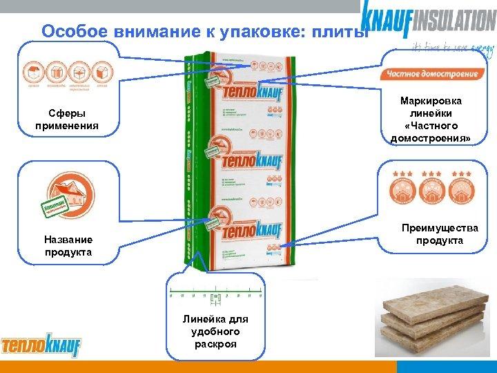 Особое внимание к упаковке: плиты Маркировка линейки «Частного домостроения» Сферы применения Преимущества продукта Название