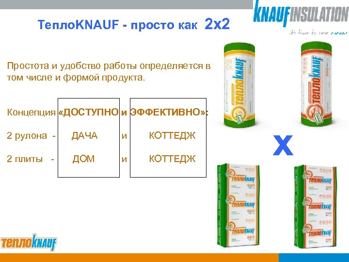 Тепло. KNAUF - просто как 2 х2 Простота и удобство работы определяется в том