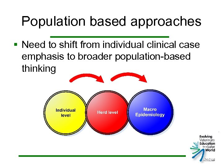 Population based approaches § Need to shift from individual clinical case emphasis to broader
