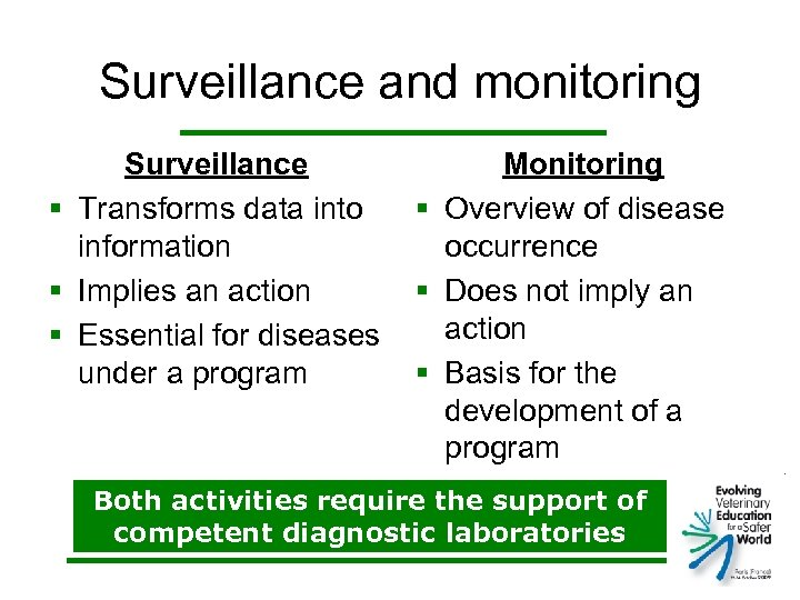Surveillance and monitoring Surveillance § Transforms data into information § Implies an action §