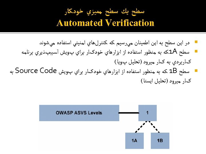 ﺳﻄﺢ ﻳﻚ ﺳﻄﺢ ﻣﻤﻴﺰﻱ ﺧﻮﺩﻛﺎﺭ Automated Verification ﺩﺭ ﺍﻳﻦ ﺳﻄﺢ ﺑﻪ ﺍﻳﻦ ﺍﻃﻤﻴﻨﺎﻥ