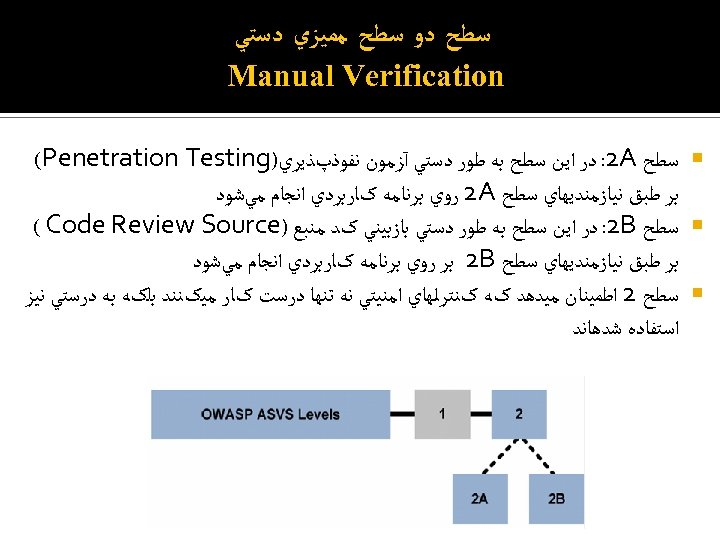 ﺳﻄﺢ ﺩﻭ ﺳﻄﺢ ﻣﻤﻴﺰﻱ ﺩﺳﺘﻲ Manual Verification ﺳﻄﺢ : 2 A ﺩﺭ ﺍﻳﻦ