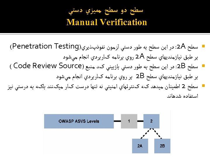 ﺳﻄﺢ ﺩﻭ ﺳﻄﺢ ﻣﻤﻴﺰﻱ ﺩﺳﺘﻲ Manual Verification ﺳﻄﺢ : 2 A ﺩﺭ ﺍﻳﻦ