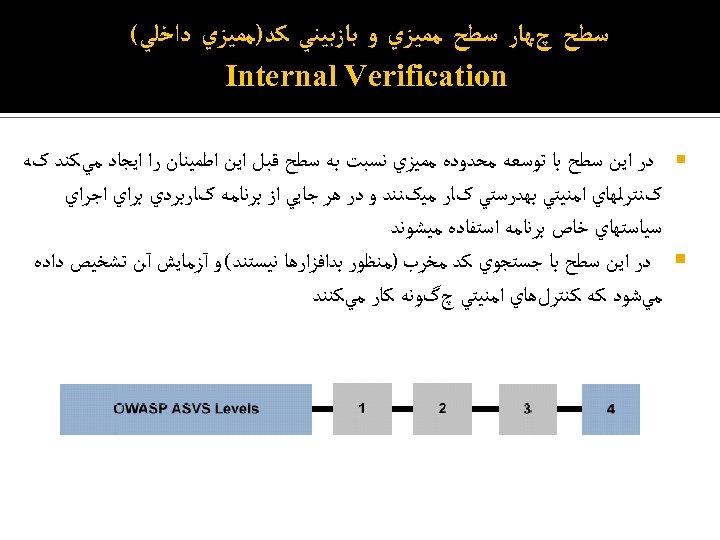 ﺳﻄﺢ چﻬﺎﺭ ﺳﻄﺢ ﻣﻤﻴﺰﻱ ﻭ ﺑﺎﺯﺑﻴﻨﻲ ﻛﺪ)ﻣﻤﻴﺰﻱ ﺩﺍﺧﻠﻲ( Internal Verification ﺩﺭ ﺍﻳﻦ ﺳﻄﺢ