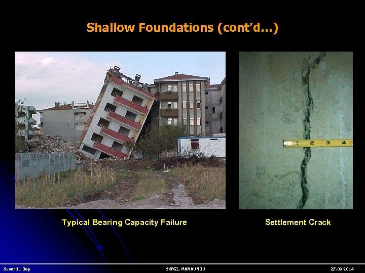 Shallow Foundations (cont'd…) Typical Bearing Capacity Failure Suvendu Dey SKFGI, MANKUNDU Settlement Crack 25.