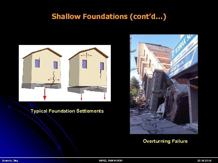 Shallow Foundations (cont'd…) Typical Foundation Settlements Overturning Failure Suvendu Dey SKFGI, MANKUNDU 25. 09.