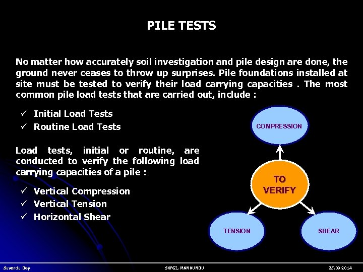 PILE TESTS No matter how accurately soil investigation and pile design are done, the