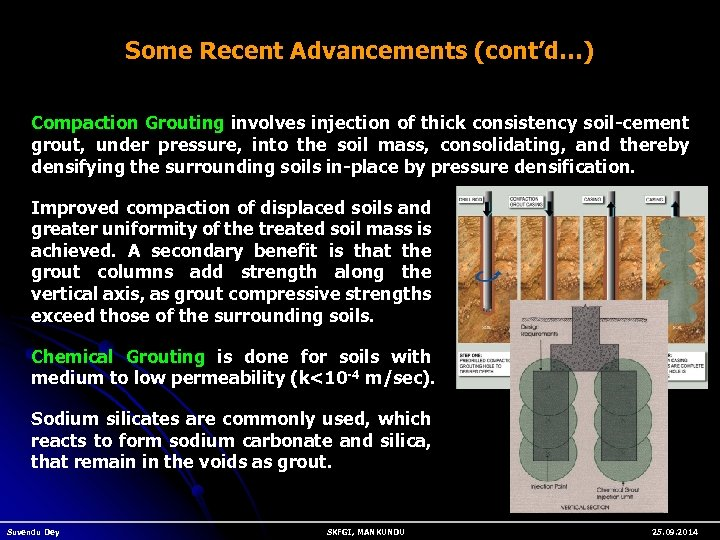 Some Recent Advancements (cont'd…) Compaction Grouting involves injection of thick consistency soil-cement grout, under