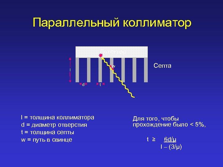 Параллельный коллиматор Детектор w l d l = толщина коллиматора d = диаметр отверстия