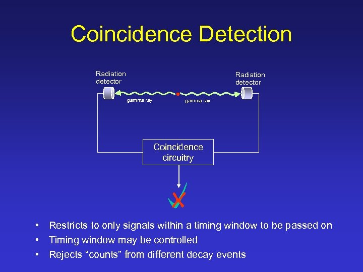 Coincidence Detection Radiation detector gamma ray Coincidence circuitry • Restricts to only signals within