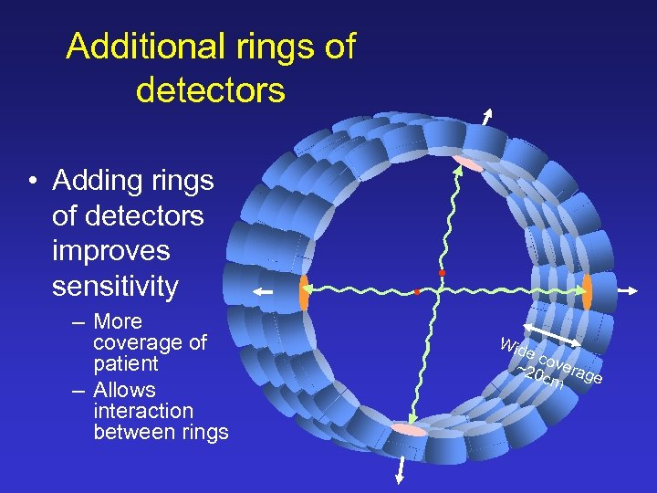 Additional rings of detectors • Adding rings of detectors improves sensitivity – More coverage