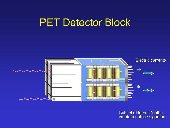 PET Detector Block Electric currents Cuts of different depths create a unique signature