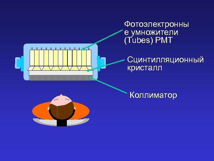 Фотоэлектронны е умножители (Tubes) PMT Сцинтилляционный кристалл Коллиматор