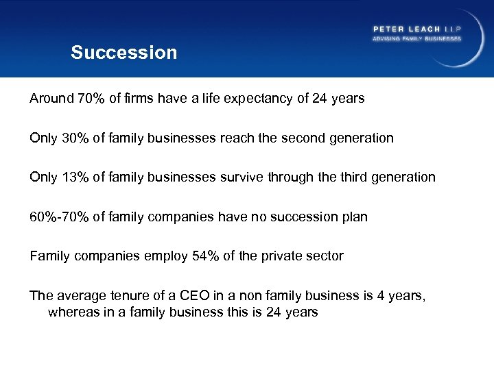 Succession Around 70% of firms have a life expectancy of 24 years Only 30%