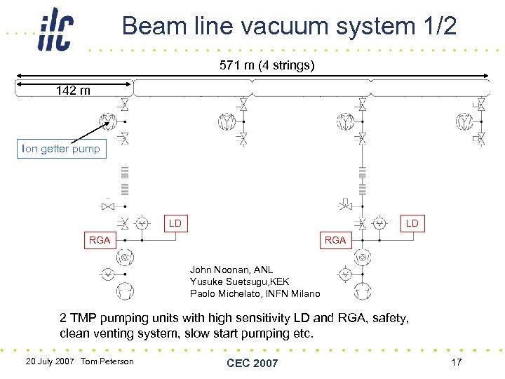 Beam line vacuum system 1/2 571 m (4 strings) 142 m Ion getter pump