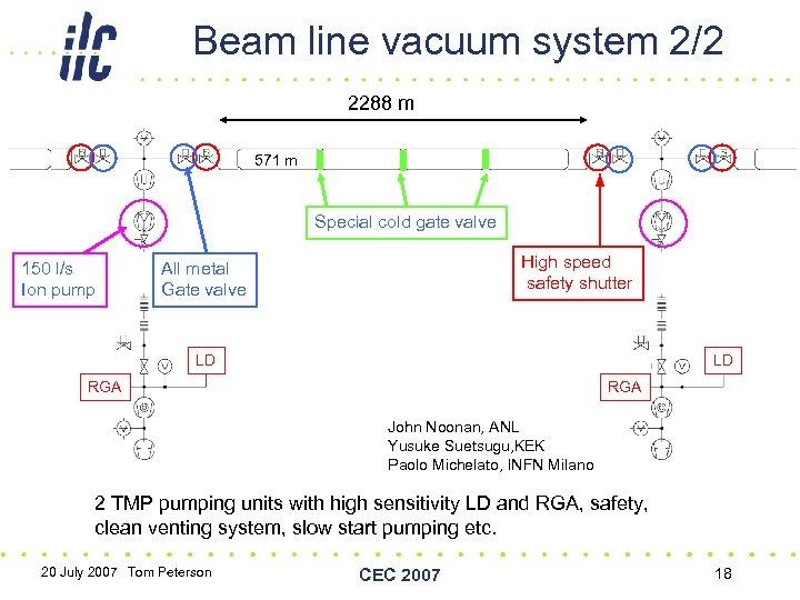 Beam line vacuum system 2/2 2288 m 571 m Special cold gate valve 150