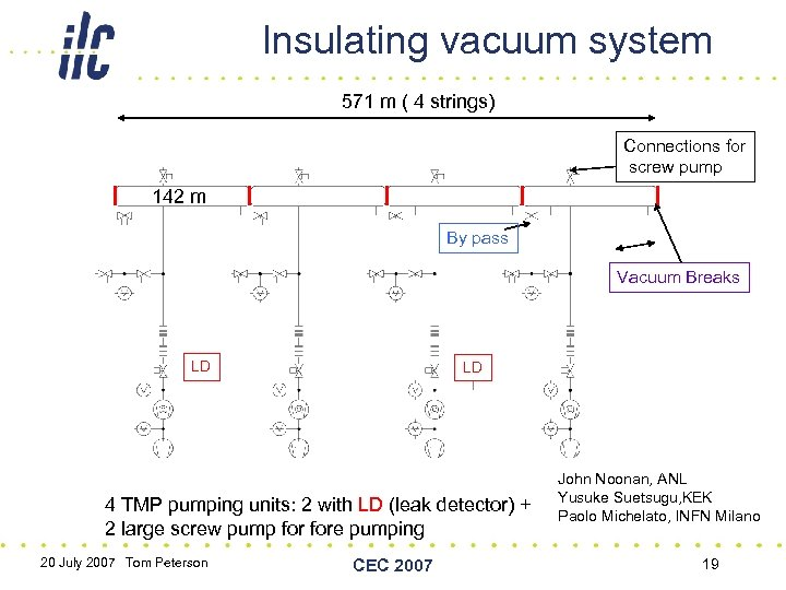 Insulating vacuum system 571 m ( 4 strings) Connections for screw pump 142 m