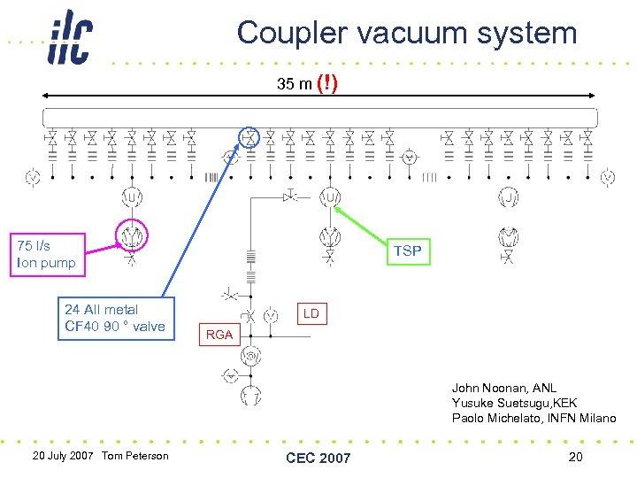 Coupler vacuum system 35 m (!) 75 l/s Ion pump 24 All metal CF