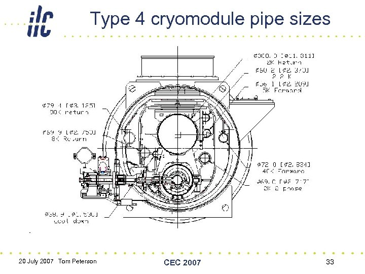 Type 4 cryomodule pipe sizes 20 July 2007 Tom Peterson CEC 2007 33