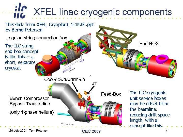 XFEL linac cryogenic components This slide from XFEL_Cryoplant_120506. ppt by Bernd Petersen 'regular' string