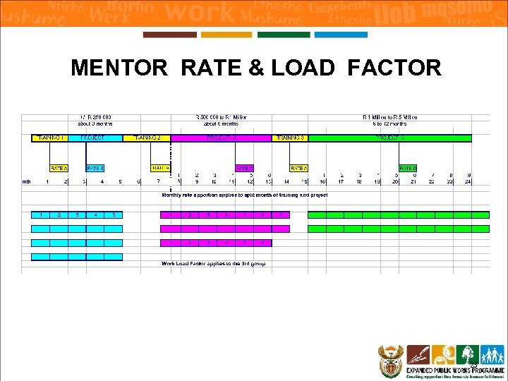 MENTOR RATE & LOAD FACTOR 23