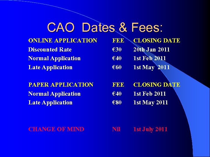 CAO Dates & Fees: ONLINE APPLICATION Discounted Rate Normal Application Late Application FEE €